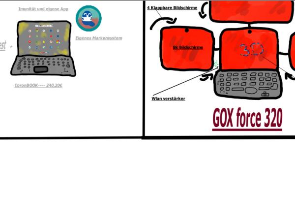 Gox_force_und_coronBOOK