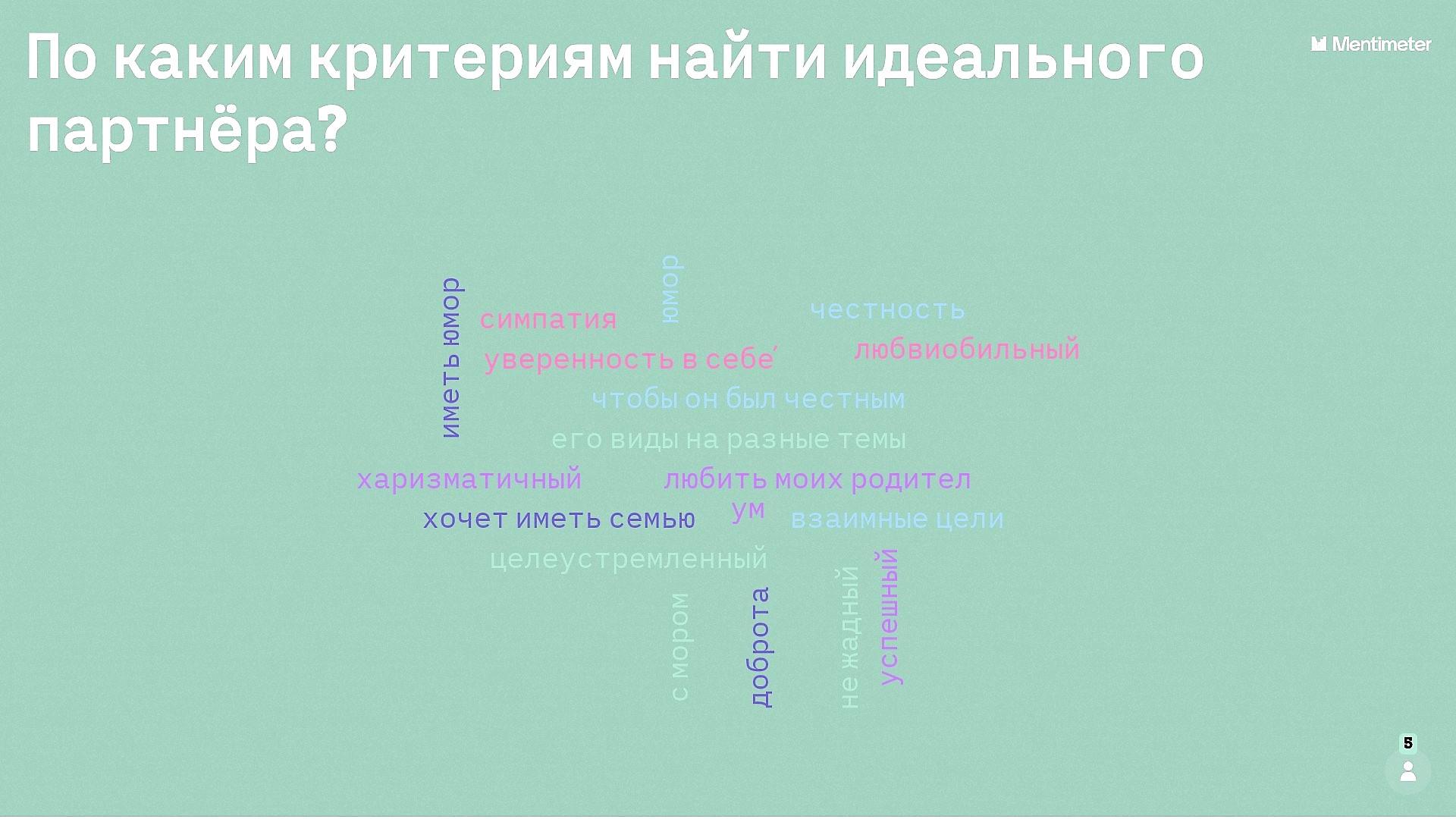 Interaktiver Russischunterricht mit Mentimeter
